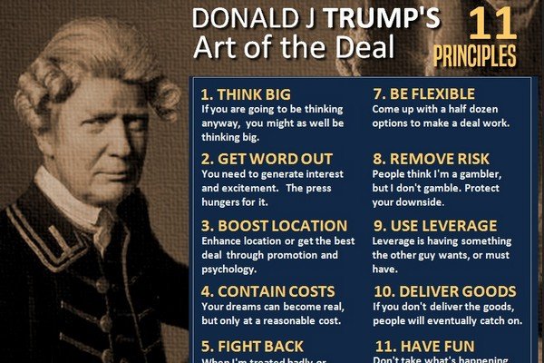 Trump:From Art of The Deal to Art of the Campaign